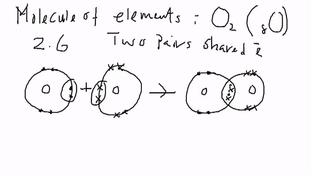 Covalent Bonding Oxygen Gas - YouTube