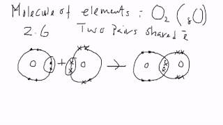 covalent bonding oxygen gas