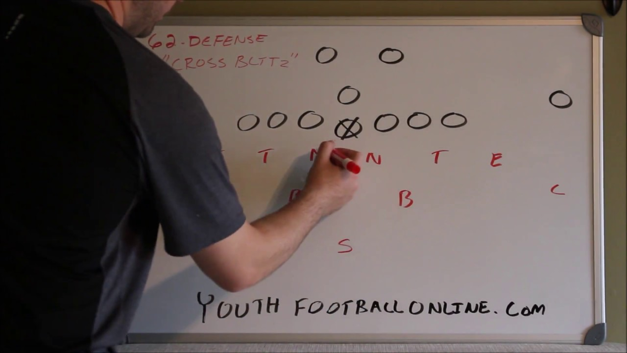 8 man flag football position diagram [ 1280 x 720 Pixel ]