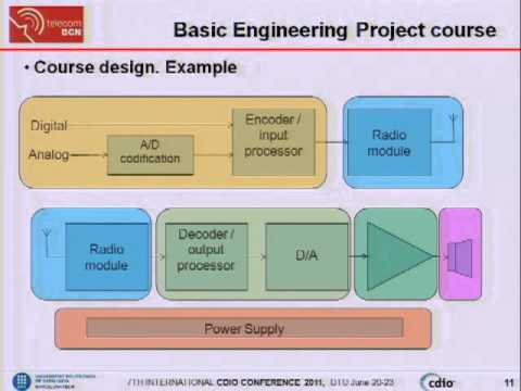 Design Of The Basic Engineering Project Subject For The Seco Youtube