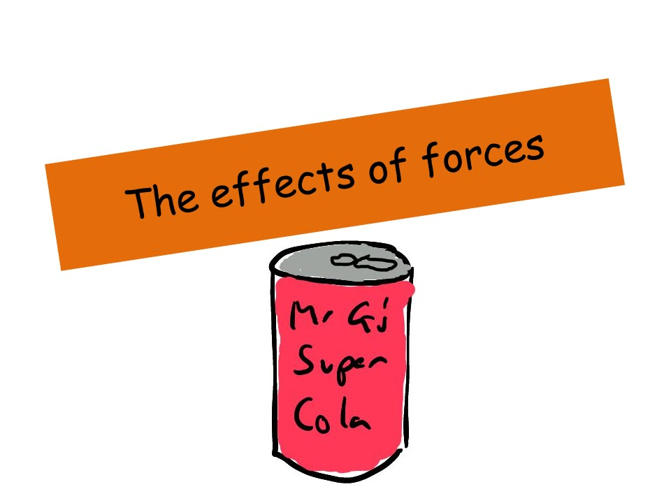 The Effects Of Forces - Igcse Physics
