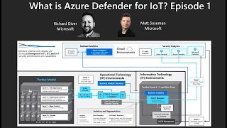 Azure Defender For  OT Overview Ep 1