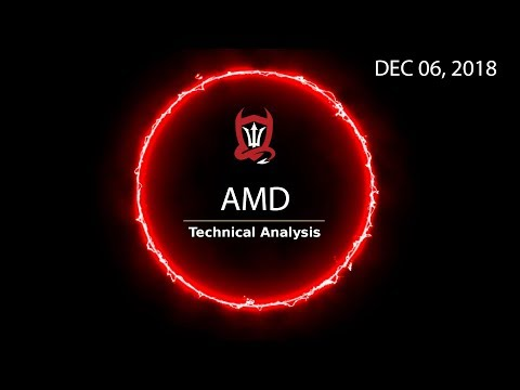 Advanced Micro Devices  Technical Analysis (AMD) : Been Here Before..?  [12.06.2018]