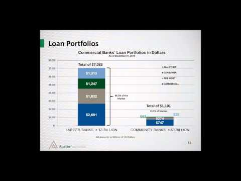 Loan Growth Strategies for Highly Competitive Markets