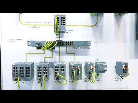 SCALANCE X - Industrial Ethernet switches for any requirement