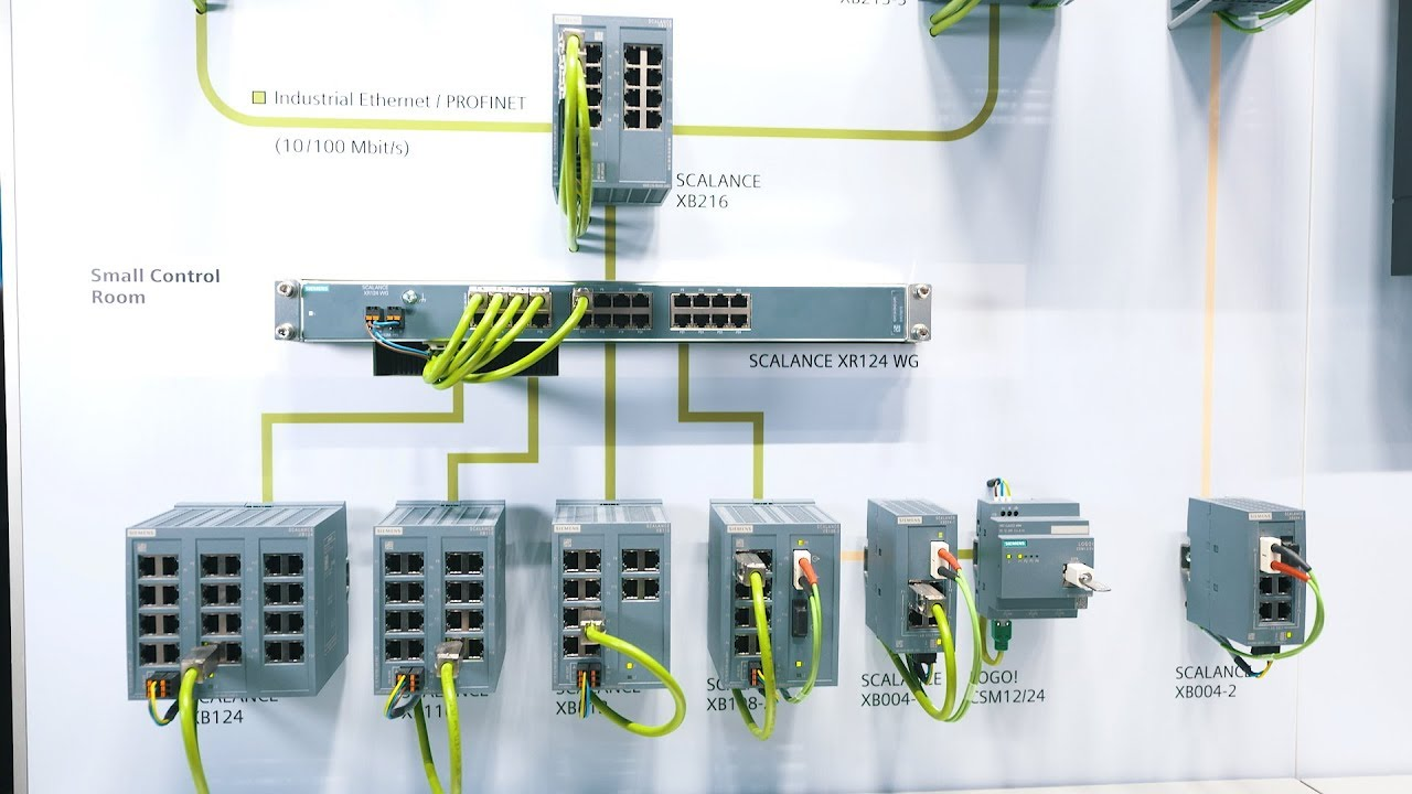 Scalance X Industrial Ethernet Switches For Any