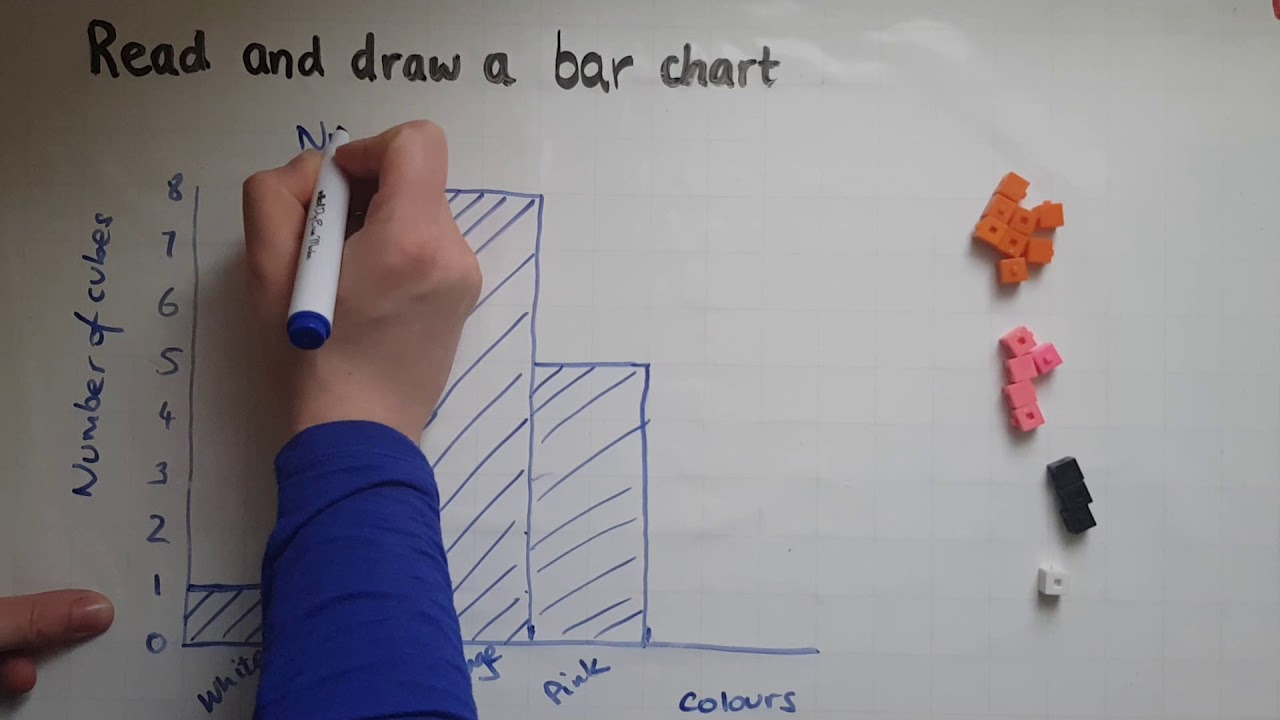 E1 13 2  Functional Skills Maths Entry 1  Read And Draw A Block Diagram   Bar Chart
