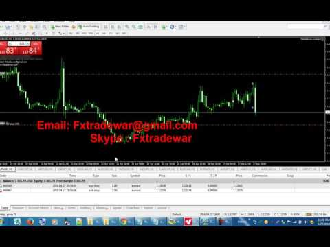 FOMC New Live Trade 242$ Profit in 1 Minute