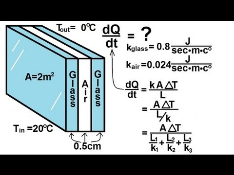 Physics - Thermodynamics: Conduction: Heat Transfer (5 of 20) Double -Pane Window