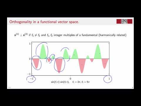 From Euclid to Hilbert | Digital Signal Processing