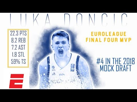 Luka Doncic's 2018 NBA Draft Scouting Video | DraftExpress | ESPN