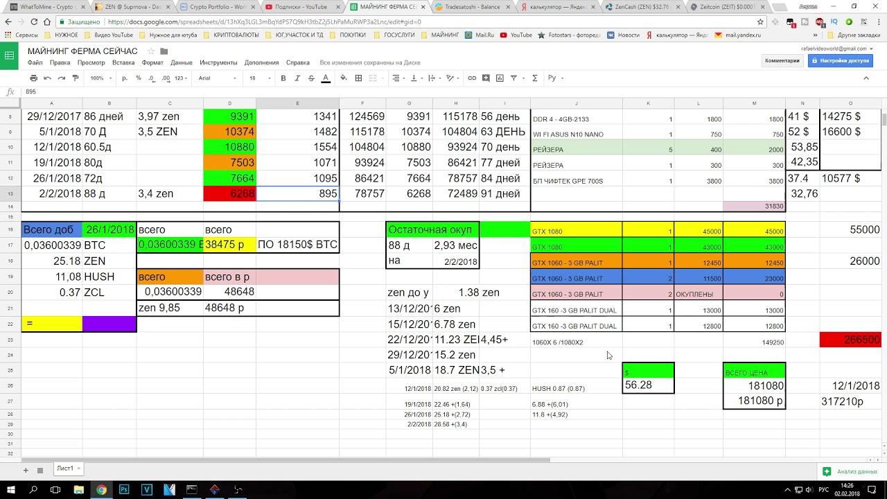 Доходность майнинга cryptsy купить видеокарту для ноутбука nvidia geforce gtx 980m