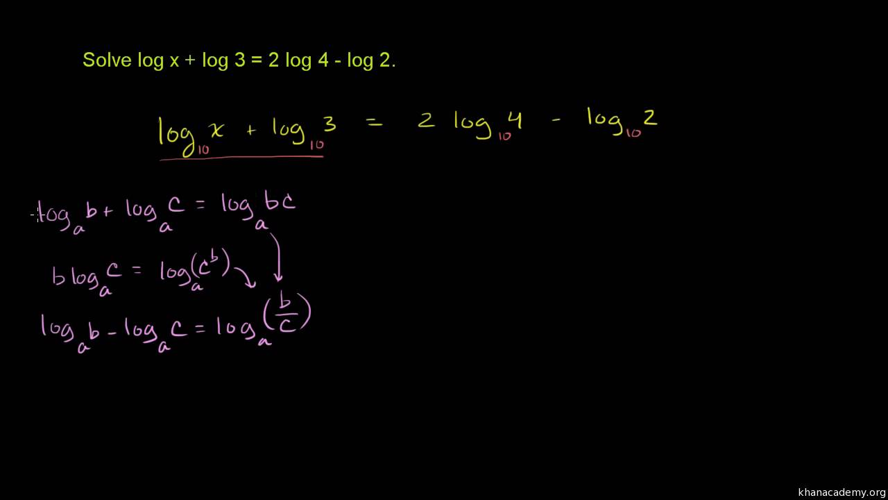 Can You Add Natural Logs Of The Same Number
