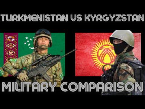 TURKMENISTAN VS KYRGYZSTAN MILITARY POWER COMPARISON  MILITARY STATS