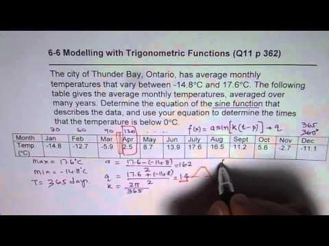 MCR3U Solutions to Questions from Nelson Functions Grade 11 - YouTube