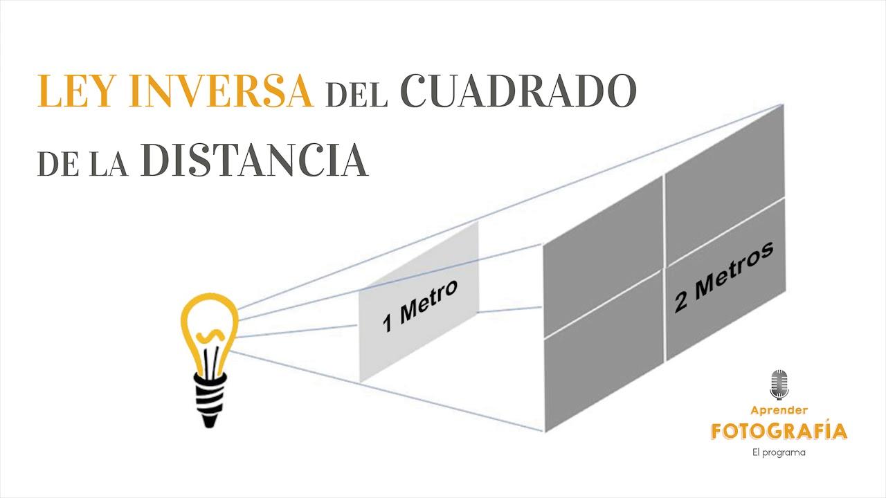 Ver #09 Ley inversa del cuadrado de la distancia | La MEJOR explicación que te darán sobre esta ley😉 en Español