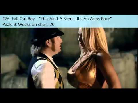Billboard YearEnd: Top Alternative Songs of 2007