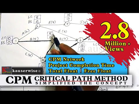 CPM - Critical Path Method||Project Management Techniques||Operations Research|| Solved Problem