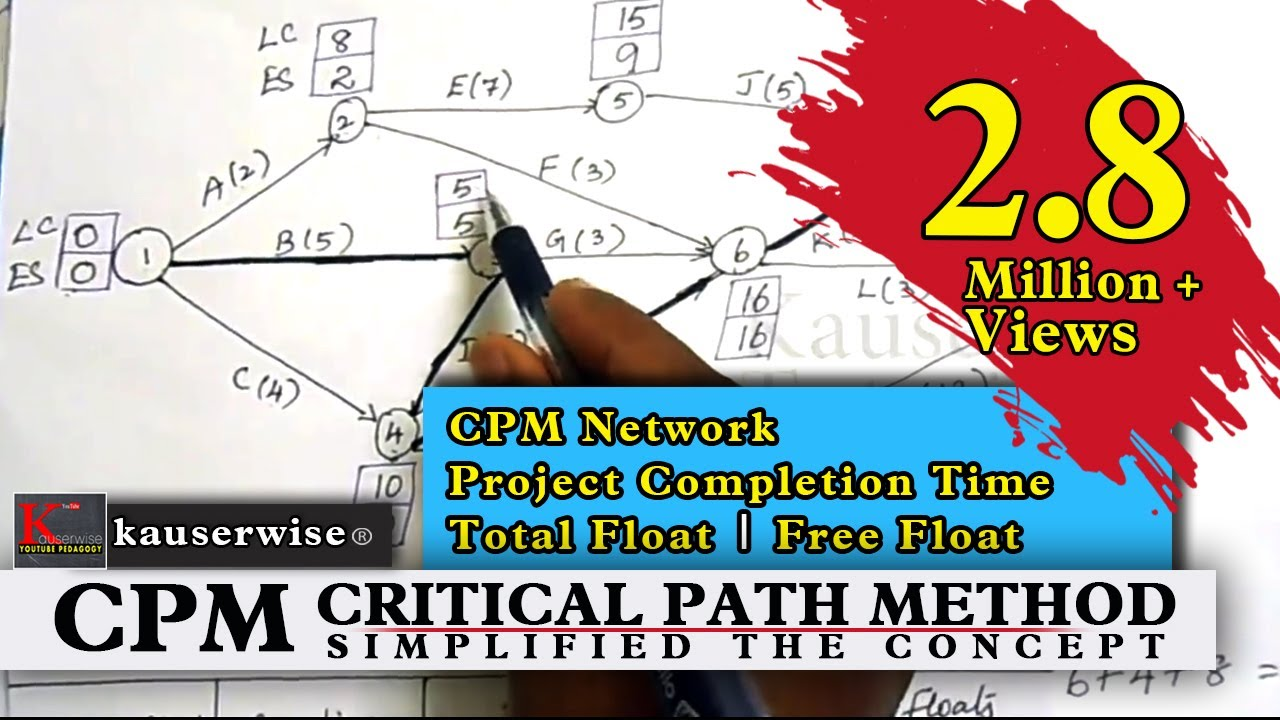 Cpm critical path methodproject management techniques cpm critical path methodproject management techniquesoperations research solved problem youtube ccuart Images