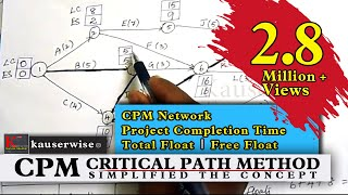 CPM - Critical Path Method||Project Management Technique||Operations Research|| Solved Problem