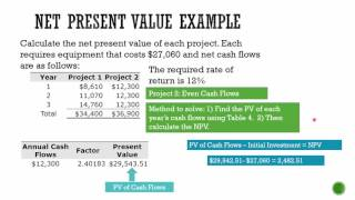 Planning for Capital Investments