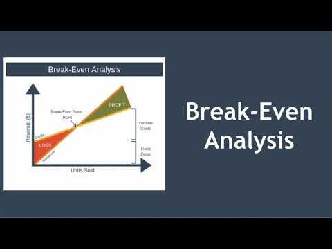 Break-Even Analysis Explained