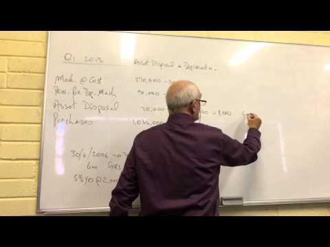 Asset Disposal and Depreciation