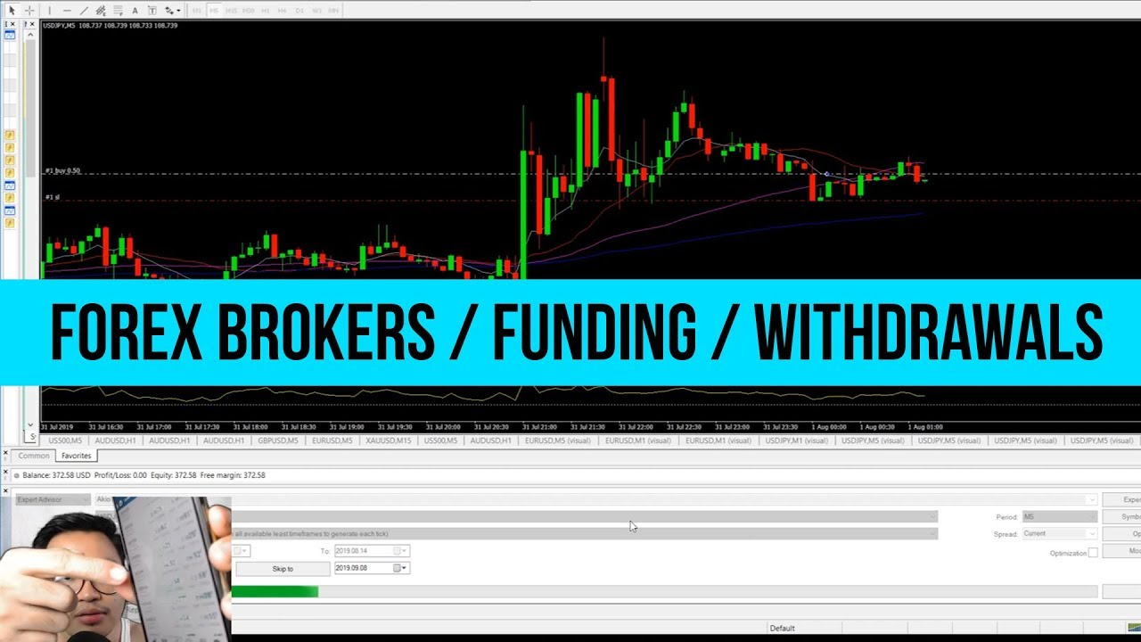 Best funded forex trader programs