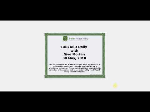 Forex Peace Army | Sive Morten EURUSD Daily 05.30.18