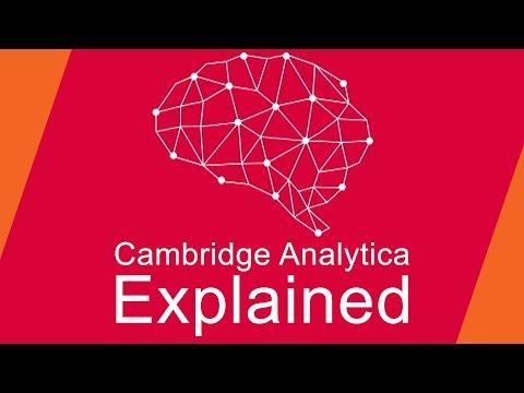 Cambridge Analytica Explained 👨🏻💻🧠🗳️