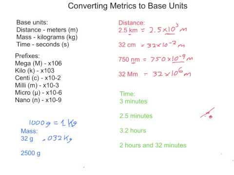 converting to base units