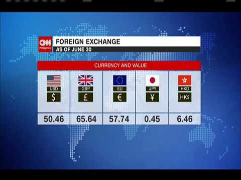 Cnn Philippines Foreign Exchange