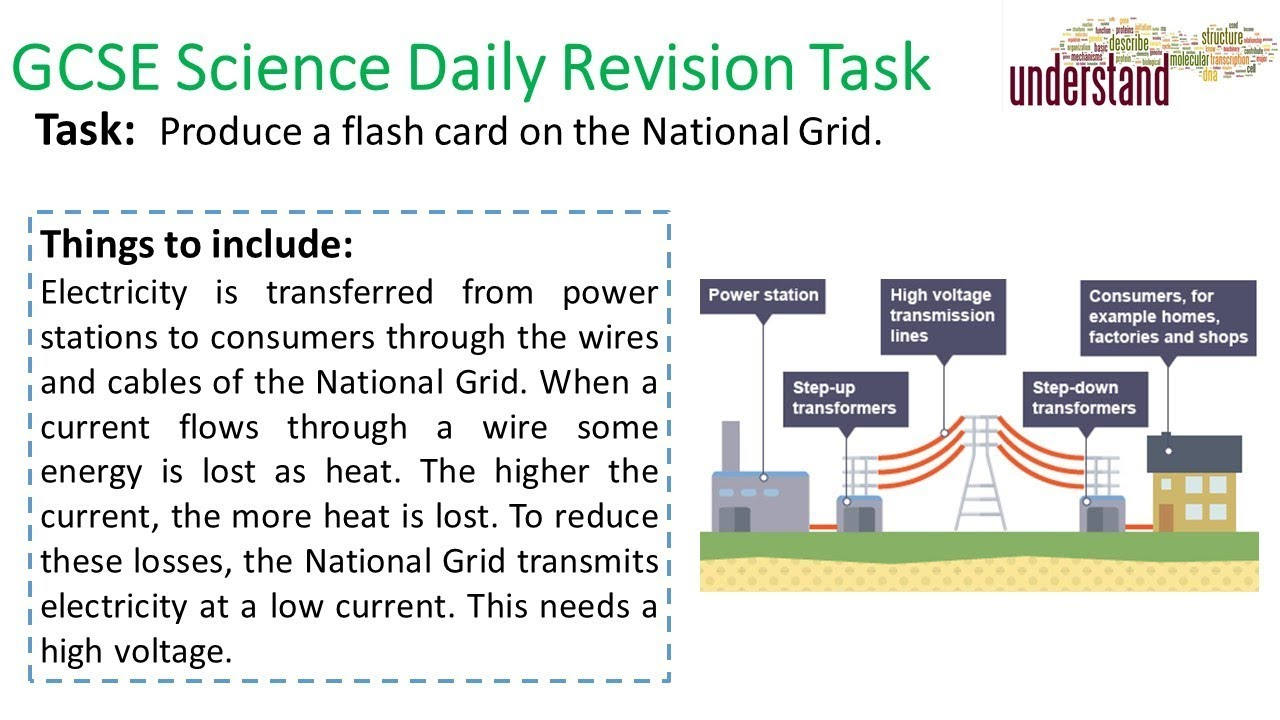 GCSE Science Daily Revision Task 229 - YouTube