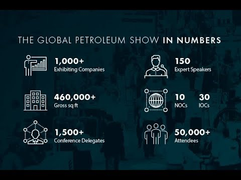 Global Petroleum Show 2018 - Celebrating the Future of Energy