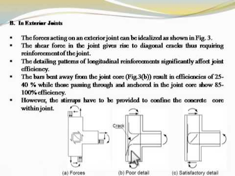 Seismic Behavior of Beam Column Joint