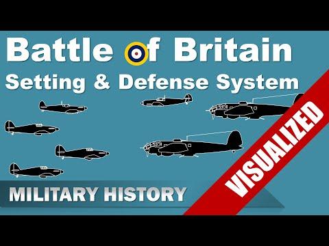 Battle Of Britain: Setting and the British Defense Organization