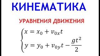 Подготовка к ЕГЭ по Физике. Кинематика. Урок 1.