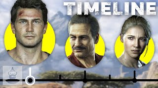 The Complete Uncharted Timeline | The Leaderboard