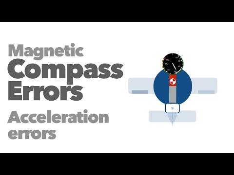 Magnetic Compass Errors. Part 1. Acceleration Errors.