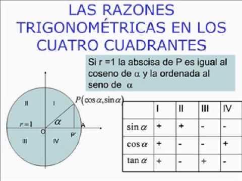 Conceptos básicos de trigonometría - Explicación