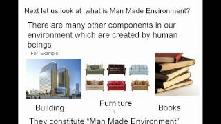 Difference Between Natural and Man Made Environment