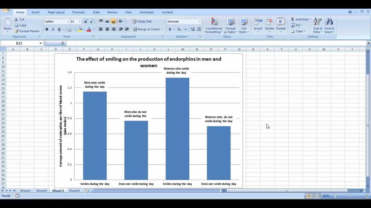 How to make a bar graph in Excel (Scientific data) - YouTube