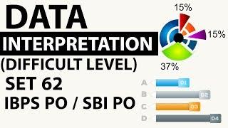 Data Interpretation Advanced Level Set 62 based on Mixture & Alligation - SBI PO/IBPS PO/CLERK