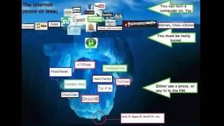 Deep Web Niveles, y que contiene cada uno