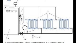 видео Отопительная система | Строительство, ремонт > Отопительная система | Николаев | SLANET