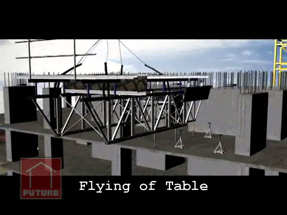 Future Formwork Table Form - YouTube