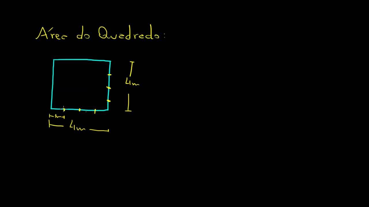 Área do Quadrado | Matemática Rio