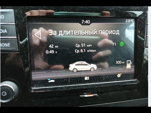 Skoda Rapid - Расход топлива, манера вождения. Виды водителей в пробке.