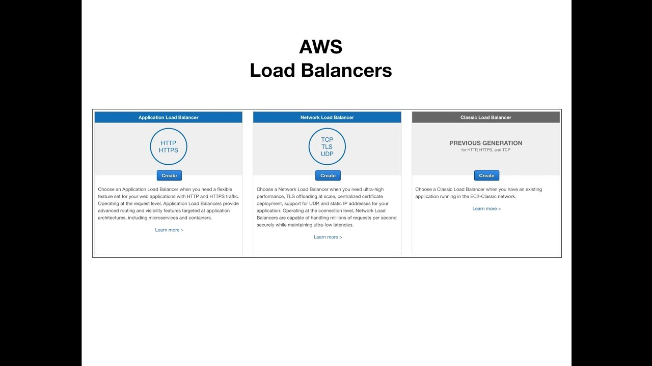 AWS Network Load Balancer (NLB) Configuration & Demo with TCP Sockets