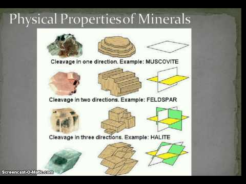 Mineral Cleavage